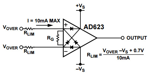 AD623 Input Protection Clamping Diodes